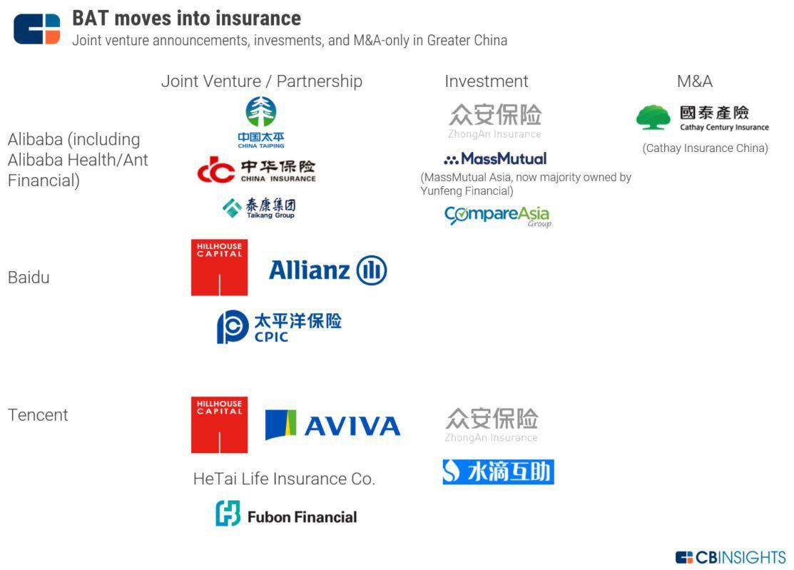 How Tencent And Ant Financial Are Rushing Into China S Insurance Industry Nantong ant machinery co., ltd. how tencent and ant financial are