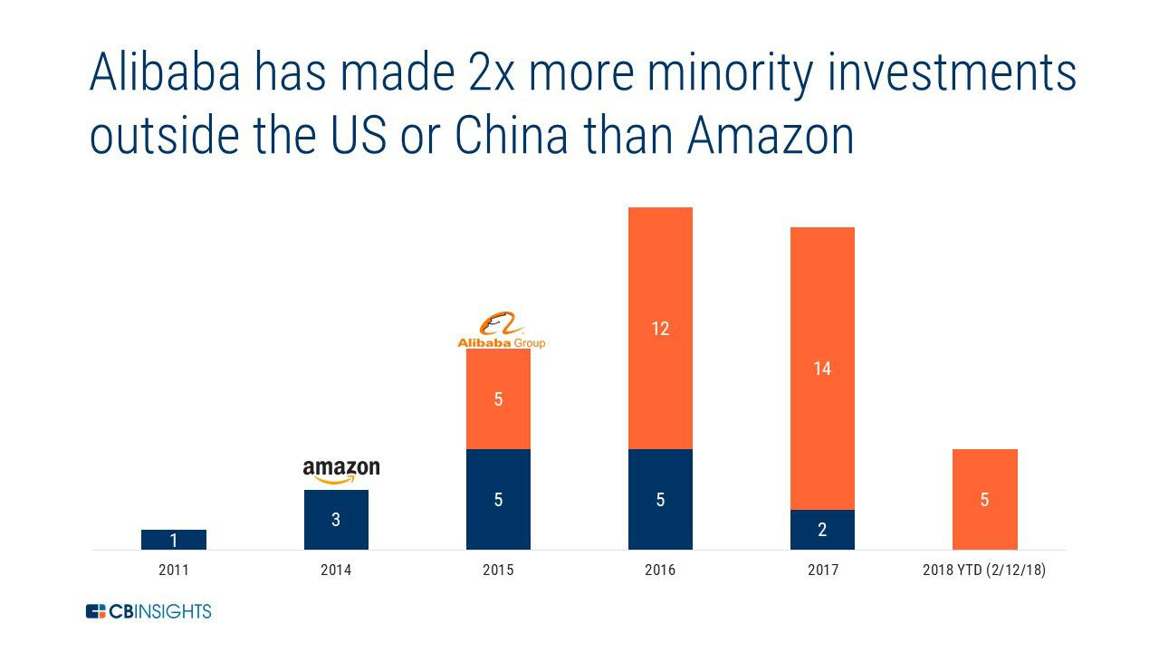 Online betting australia promotions for amazon big bets on homecomings for u.s.-listed chinese tech firms in dallas