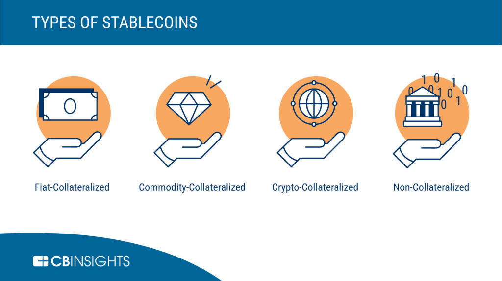 commodity backed crypto currency values