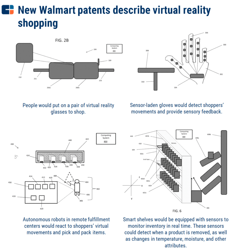 an infographic showing a recent Walmart patent for virtual reality shopping