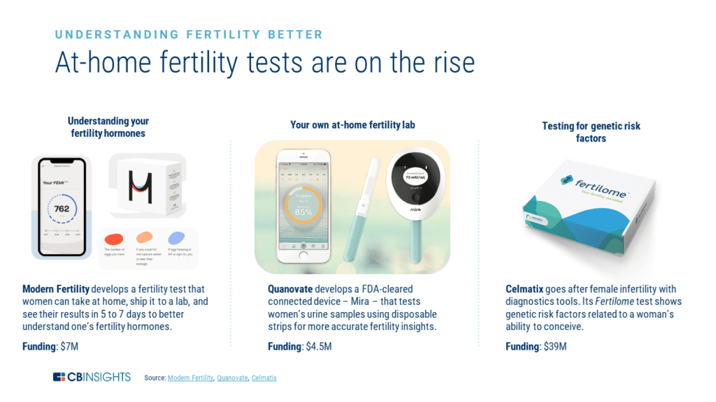 at-home fertility test graphic