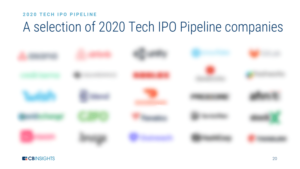 selection of 2020 tech ipo pipeline companies