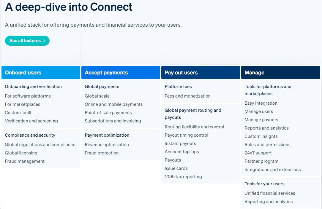 """Stripe Connect is a """"unified stack for offering payments and financial services to users."""""""